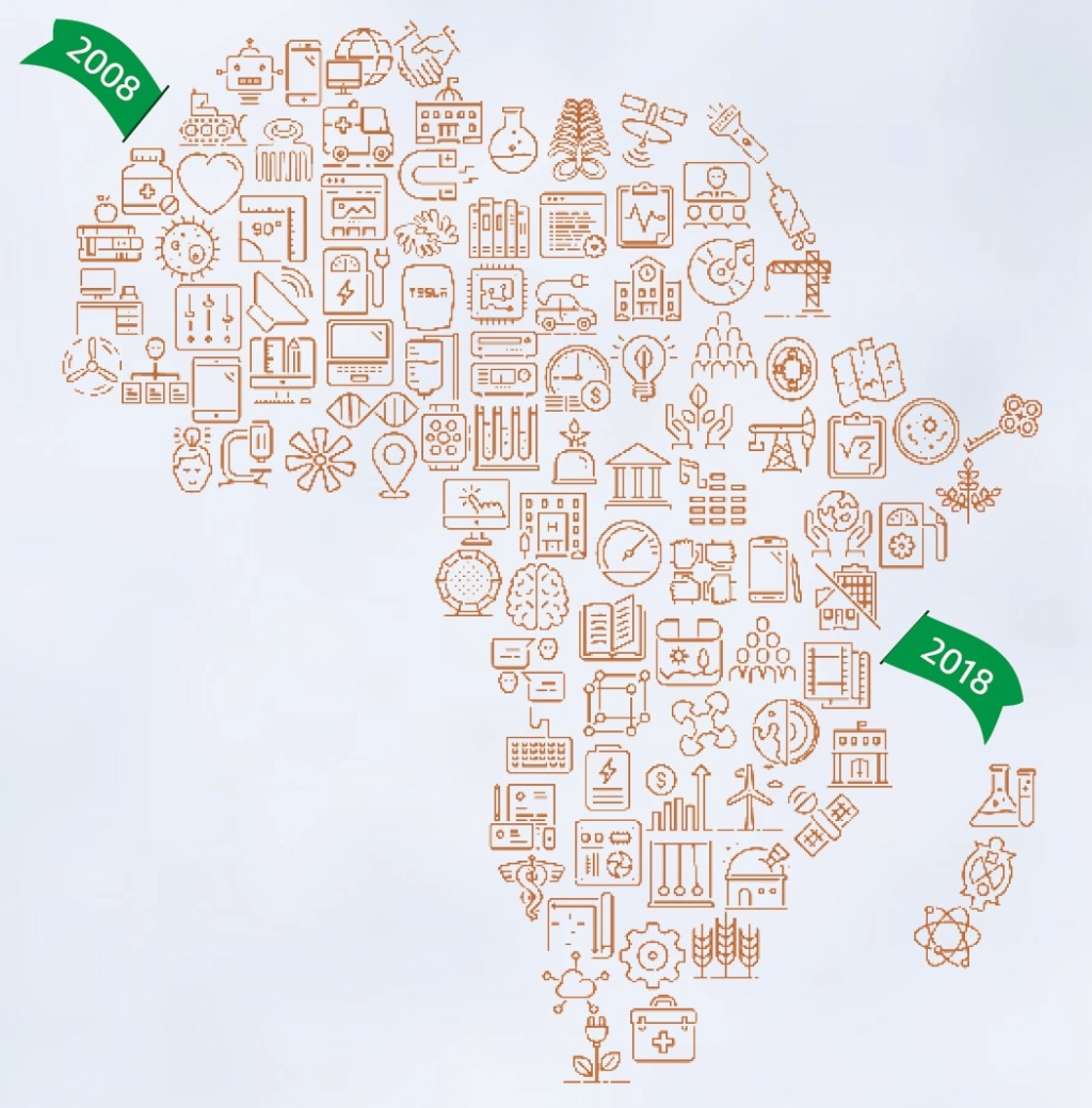 ASC's activities, research, and partnerships in and on Africa.